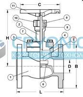 Запорный вентиль CAEN VСBS-1150