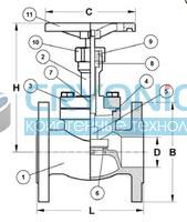Запорный вентиль CAEN VСSS-1150