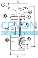 Запорный вентиль CAEN VHP 6000