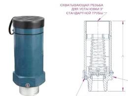 Предохранительный клапан REGO серии UA3149A