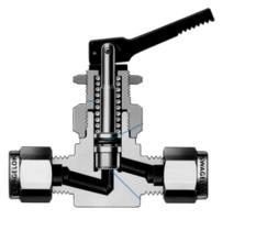 Рычажные клапаны серии OG, 1G и G2
