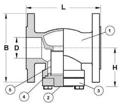 Криогенный фильтр CAEN FCSS-1150