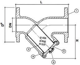 Криогенный фильтр CAEN FCY-1150
