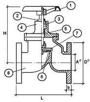 Запорный вентиль CAEN VAM 300