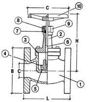 Запорный вентиль CAEN VCB 1600