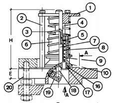 Предохранительный клапан CAEN VFRC