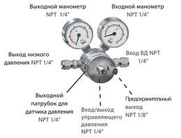 Редуктор GCE Druva для чистых газов LMD 500-PA